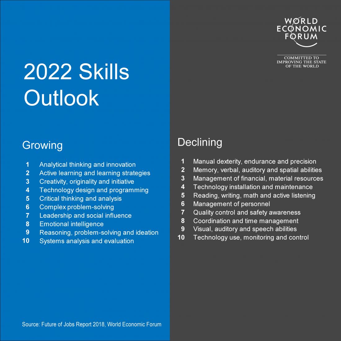 future-jobs-skills.ffc08449f169a75803815aa2bc0dcc88